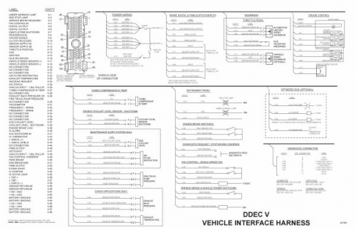 Ddec 5 Wiring Diagram Ddec V Troubleshooting Manual ... Ddec Ecm Wiring Diagram on