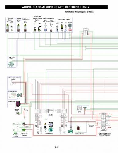 Documento Diagrama Navistar 6 4