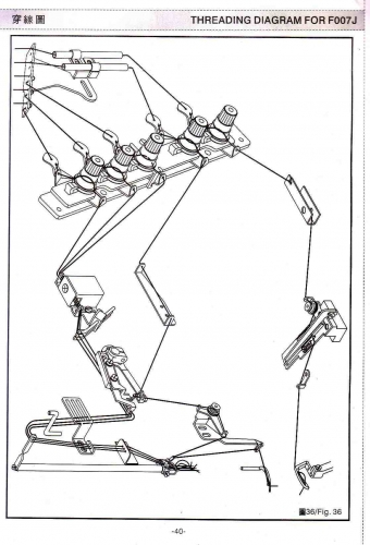 (Diagrama de enhebreado F007J) Threading Diagram for F007J