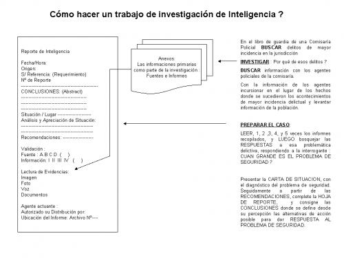 Como realizar una investigaci�n de inteligencia policial
