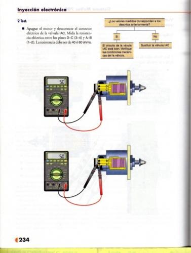 IAC - Válvula de control de aire.