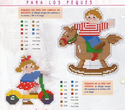 Imagen patrones de baberos - grupos.
